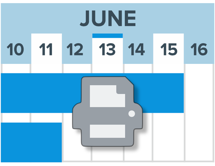 Visible Dates Printing} | Robust JavaScript/HTML5 charts | AnyChart