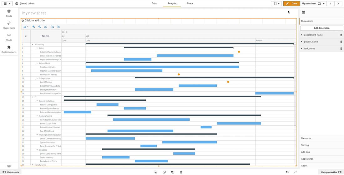Gantt chart in Qlik Sense with no labels by default