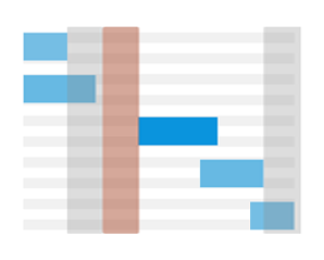 Special coloring patterns for weekends and holidays in Gantt charts in Qlik Sense