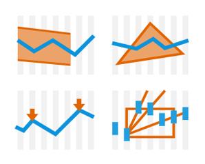Stock drawing tools in Qlik Sense charts