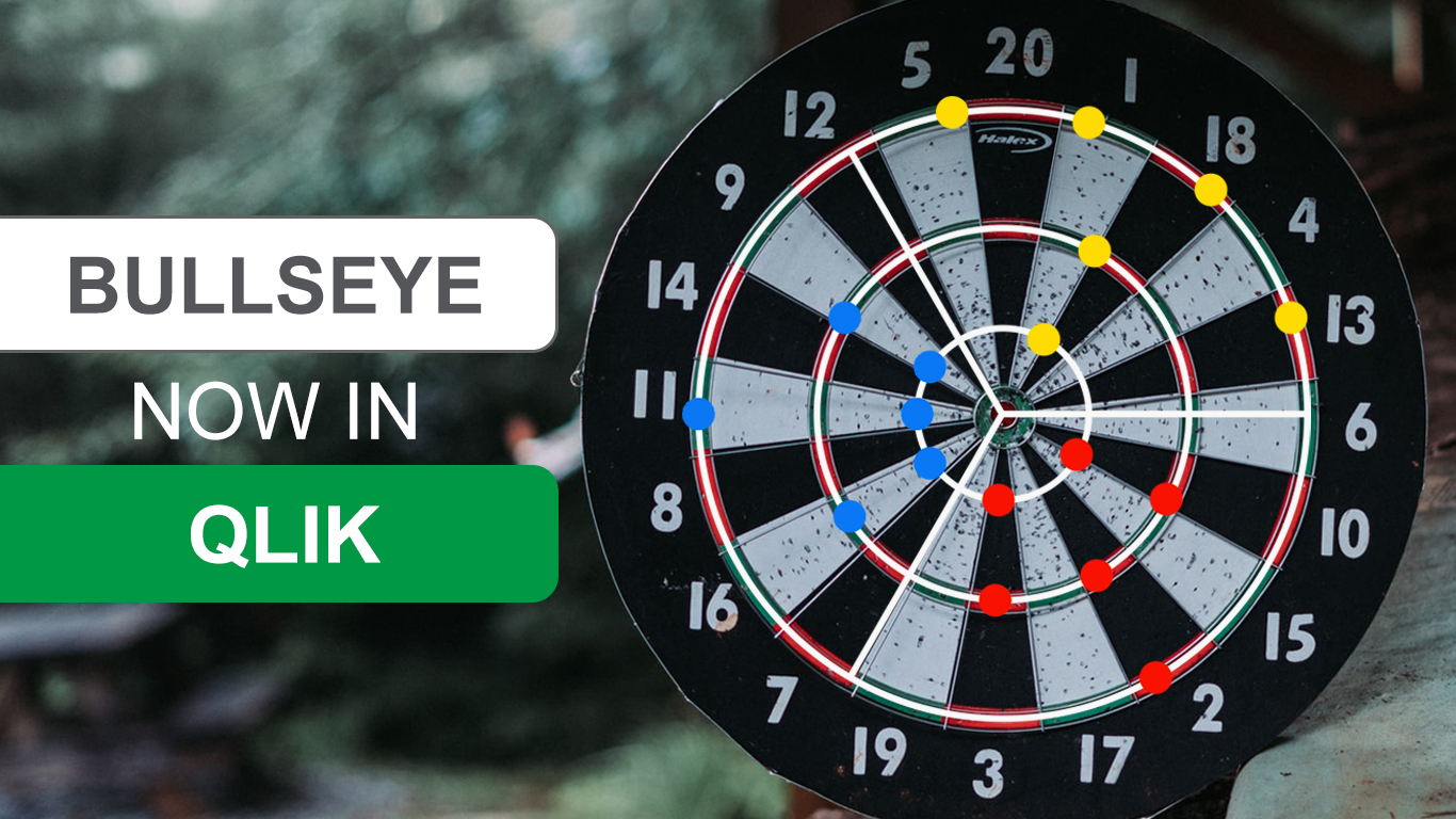 Bullseye chart in Qlik Sense announced