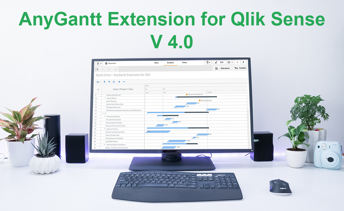 Qlik Sense Gantt Chart Extension AnyGantt Gets New Awesome Features in Version 4.0