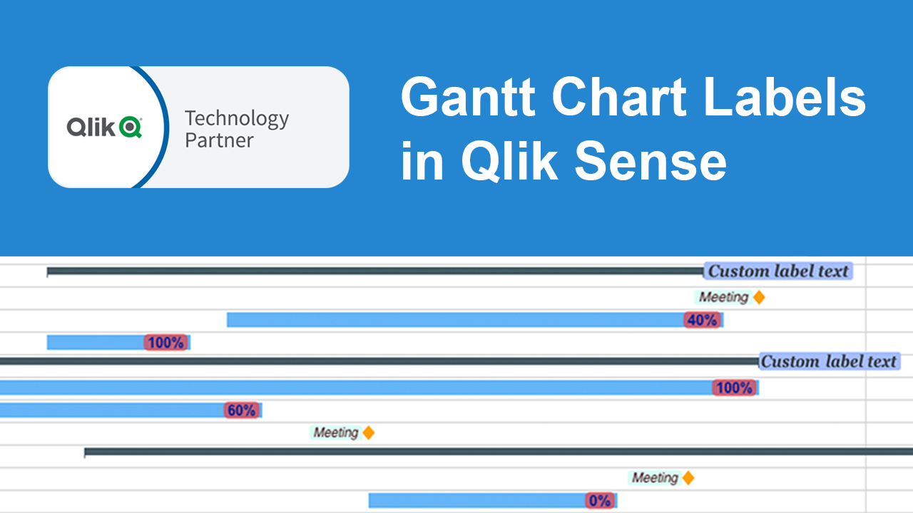 A tutorial showing how to configure Project Gantt Chart labels in Qlik Sense
