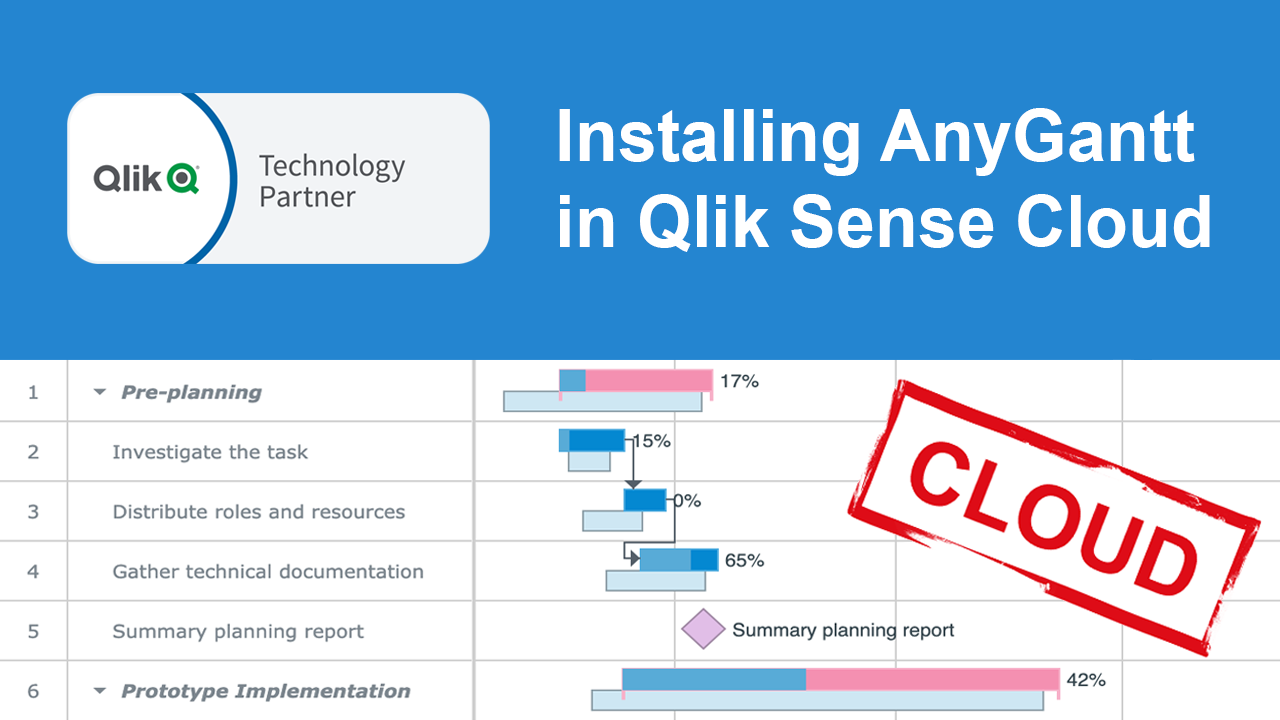AnyGantt Extension NOW Available in Qlik Sense Cloud Edition! [+ How-to-Install Video]