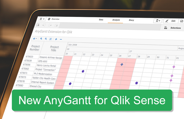 New Helpful Features in AnyGantt Project Management Bundle for Qlik Sense