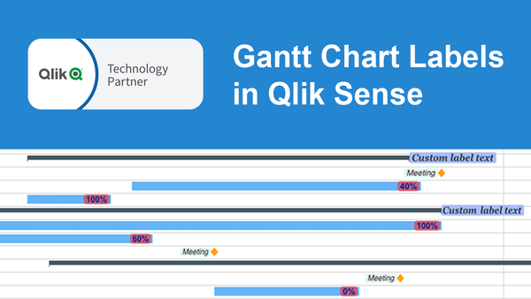 How to Configure Project Gantt Chart Labels in Qlik Sense