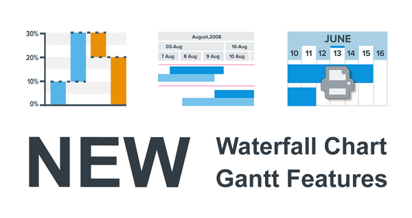 Meet September 2020 Releases of AnyGantt and AnyChart Extensions for Qlik